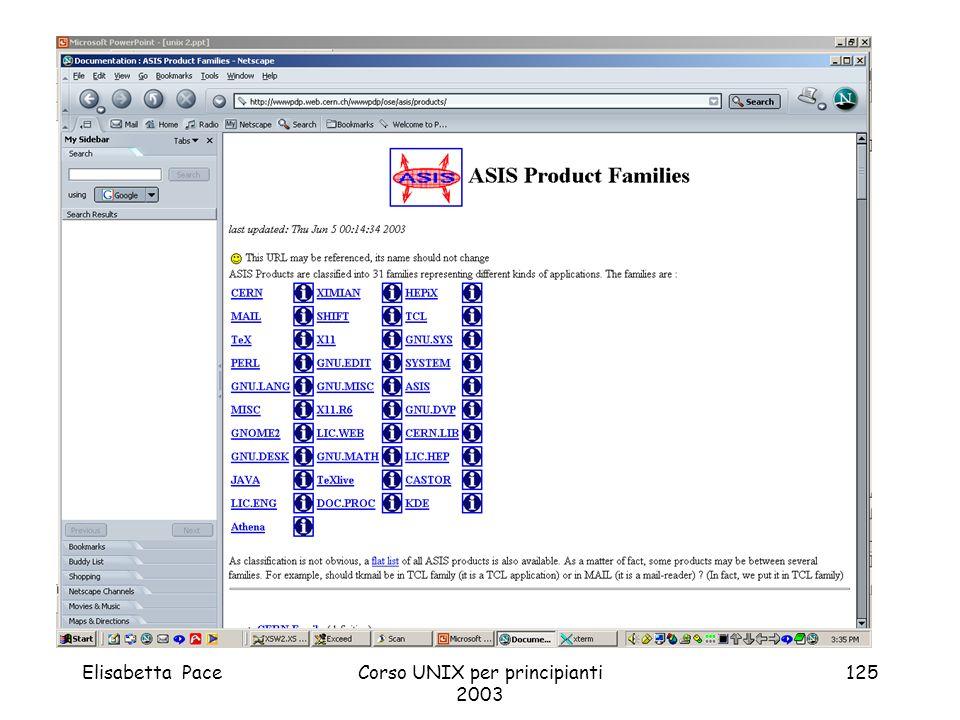 Elisabetta PaceCorso UNIX per principianti 2003 125