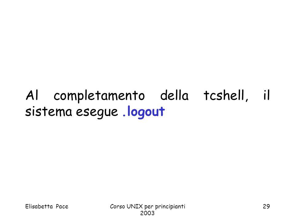 Elisabetta PaceCorso UNIX per principianti 2003 29 Al completamento della tcshell, il sistema esegue.logout