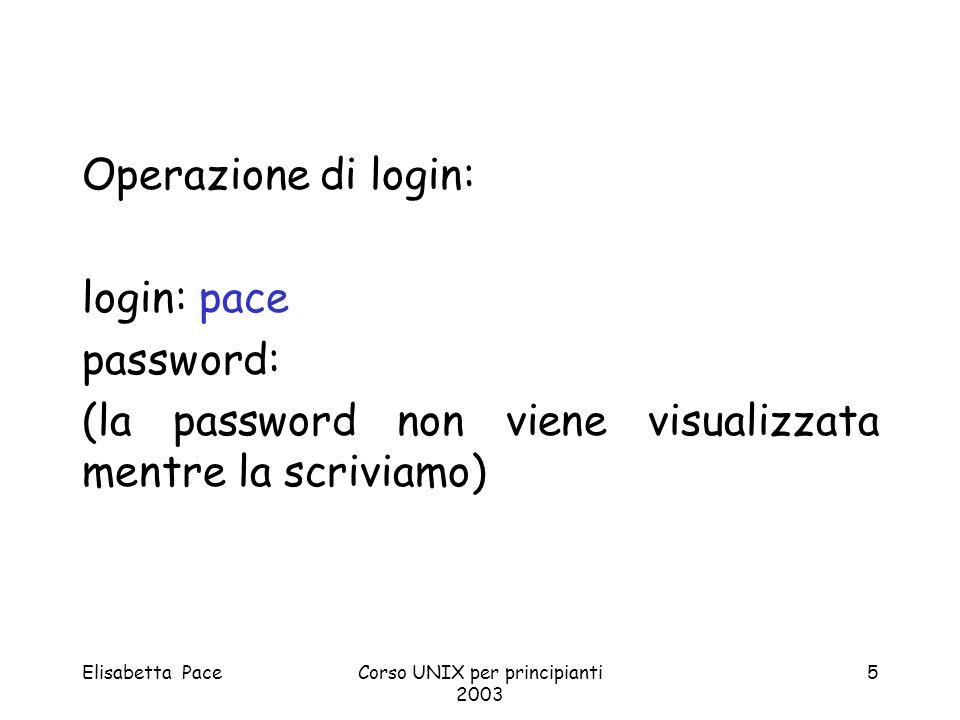 Elisabetta PaceCorso UNIX per principianti 2003 5 Operazione di login: login: pace password: (la password non viene visualizzata mentre la scriviamo)
