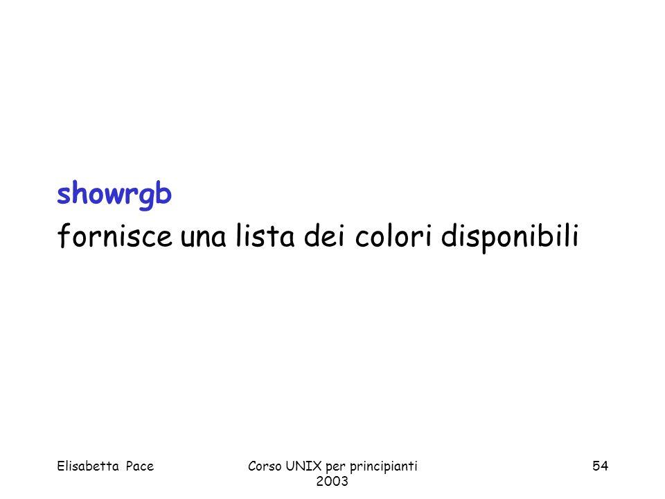 Elisabetta PaceCorso UNIX per principianti 2003 54 showrgb fornisce una lista dei colori disponibili