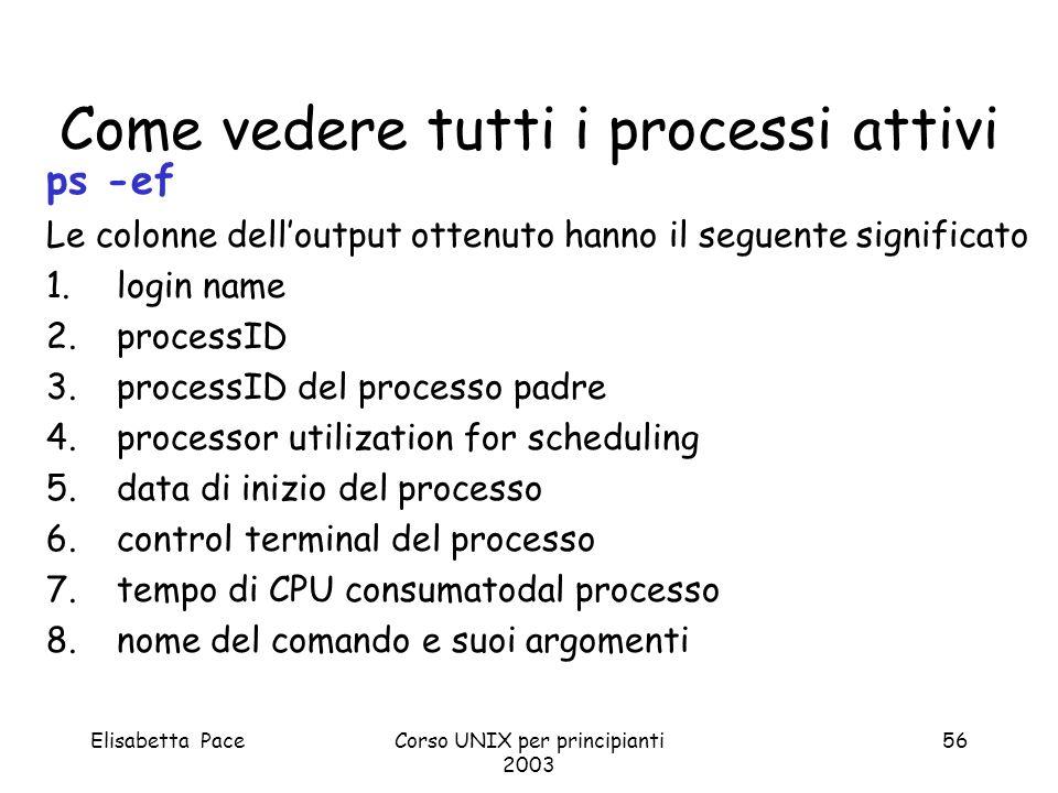 Elisabetta PaceCorso UNIX per principianti 2003 56 Come vedere tutti i processi attivi ps -ef Le colonne delloutput ottenuto hanno il seguente signifi