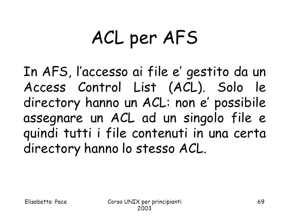 Elisabetta PaceCorso UNIX per principianti 2003 69 ACL per AFS In AFS, laccesso ai file e gestito da un Access Control List (ACL). Solo le directory h