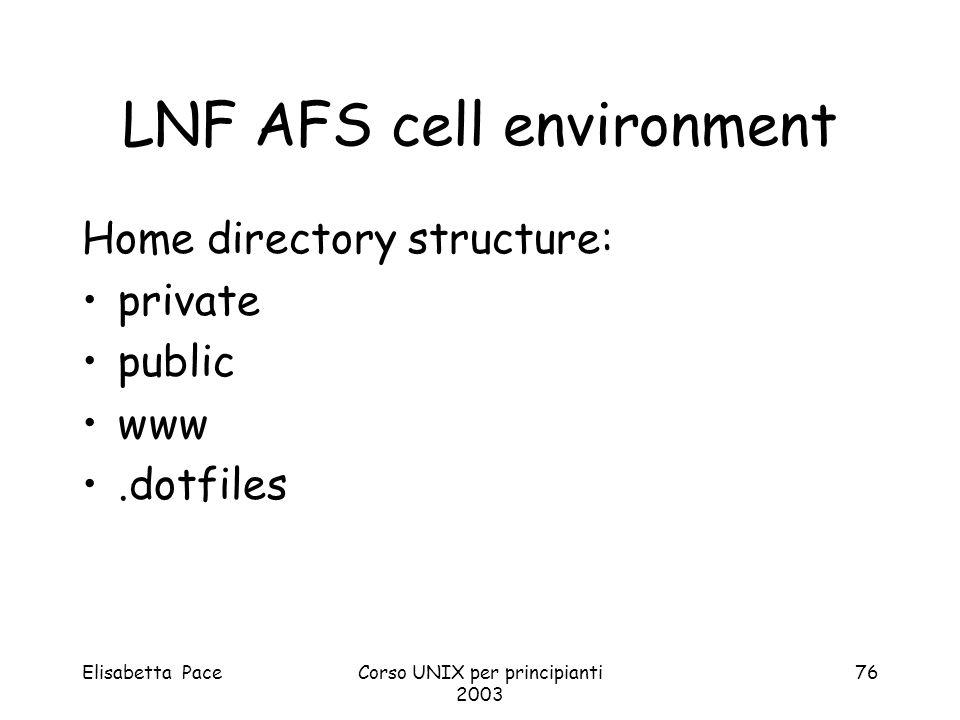 Elisabetta PaceCorso UNIX per principianti 2003 76 LNF AFS cell environment Home directory structure: private public www.dotfiles
