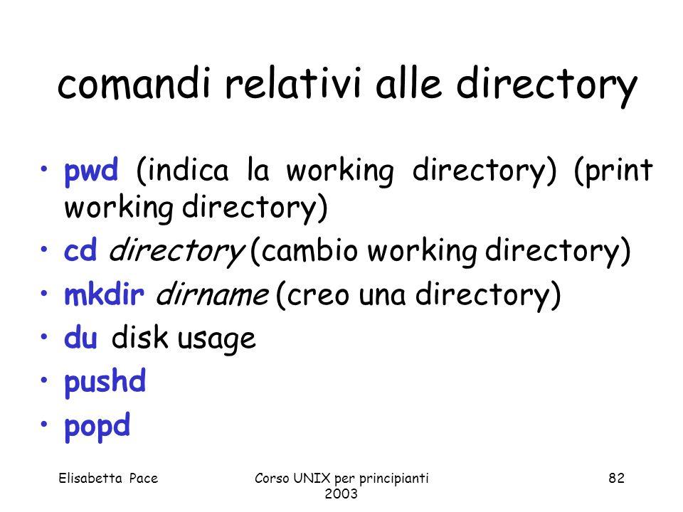 Elisabetta PaceCorso UNIX per principianti 2003 82 pwd (indica la working directory) (print working directory) cd directory (cambio working directory)
