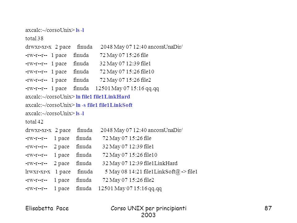 Elisabetta PaceCorso UNIX per principianti 2003 87 axcalc:~/corsoUnix> ls -l total 38 drwxr-xr-x 2 pace finuda 2048 May 07 12:40 ancoraUnaDir/ -rw-r--