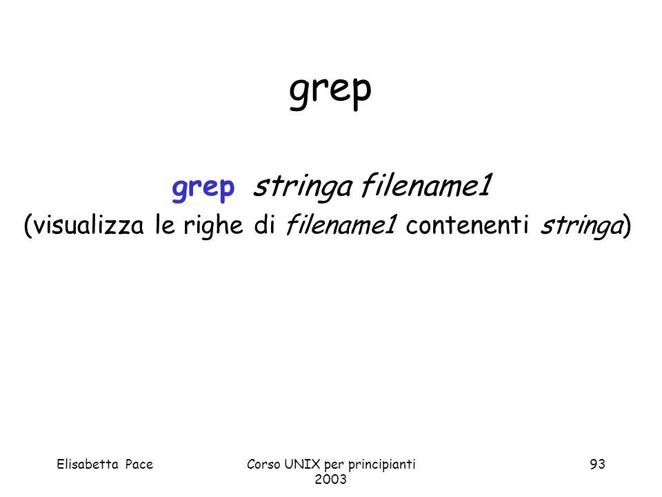 Elisabetta PaceCorso UNIX per principianti 2003 93 grep grep stringa filename1 (visualizza le righe di filename1 contenenti stringa)