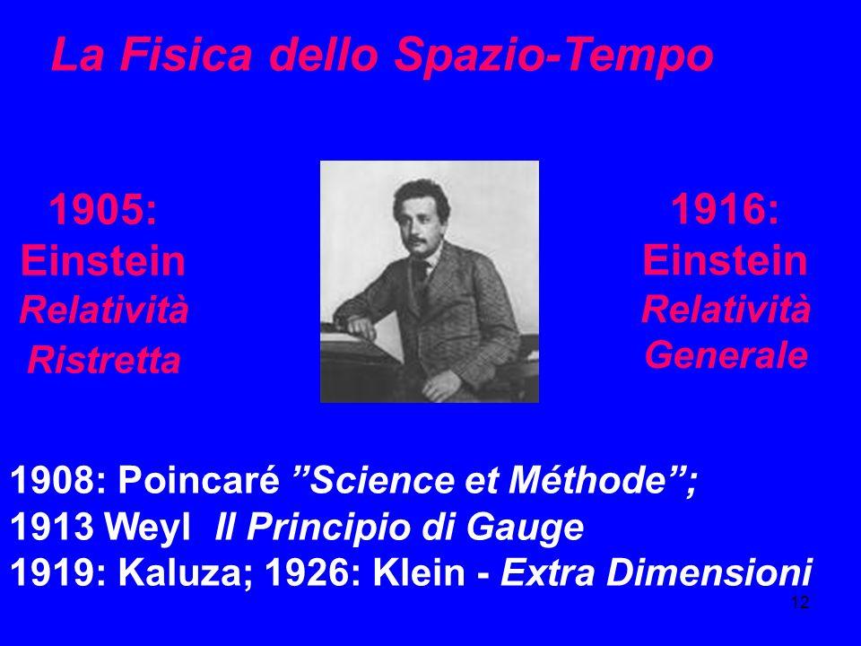 13 900: nuove strutture, discreto/continuo 1900 Planck I Quanti- 1903 Russell Principa Mathematica- 1913 Russolo Intonarumori - 1994 Schoenberg Jacobs Leiter- 1931 Teorema di Goedel- 1936 Macchina di Turing