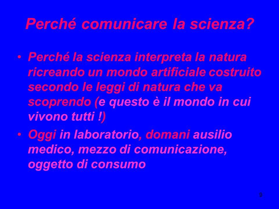 10 900: Scienza e Cultura Trasformazioni rivoluzionarie della percezione del reale relativa a spazio e tempo, relazioni di causalità, discreto e continuo, …
