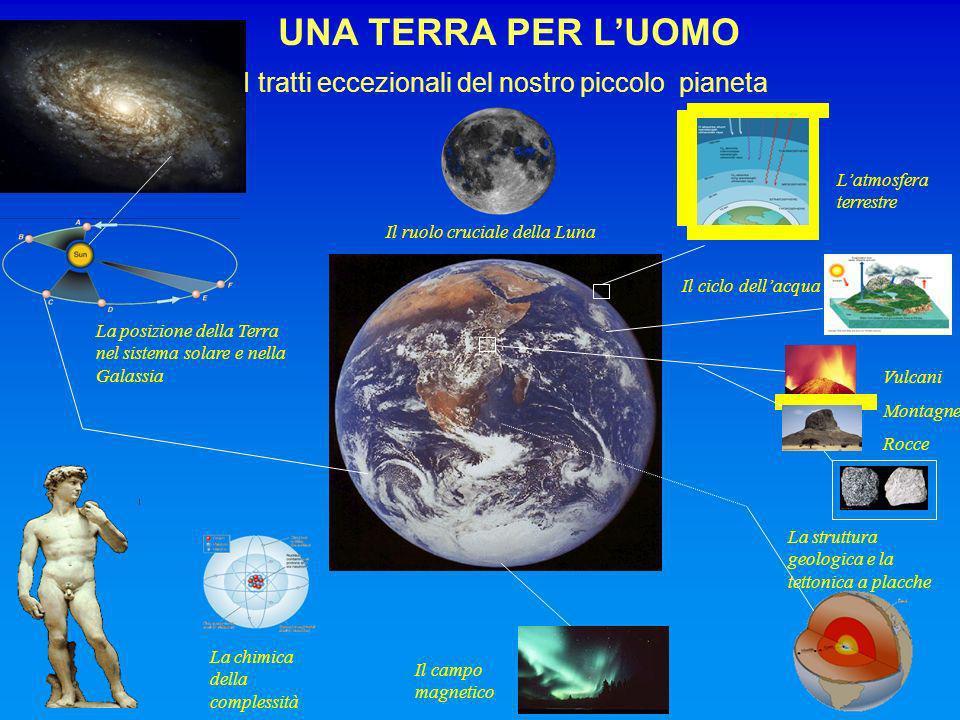 La posizione della Terra nel sistema solare e nella Galassia Latmosfera terrestre Il ciclo dellacqua La struttura geologica e la tettonica a placche Il campo magnetico La chimica della complessità Il ruolo cruciale della Luna Vulcani Montagne Rocce I tratti eccezionali del nostro piccolo pianeta UNA TERRA PER LUOMO