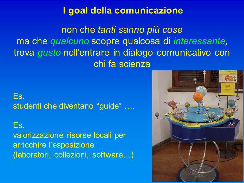 non che tanti sanno più cose ma che qualcuno scopre qualcosa di interessante, trova gusto nellentrare in dialogo comunicativo con chi fa scienza I goal della comunicazione Es.