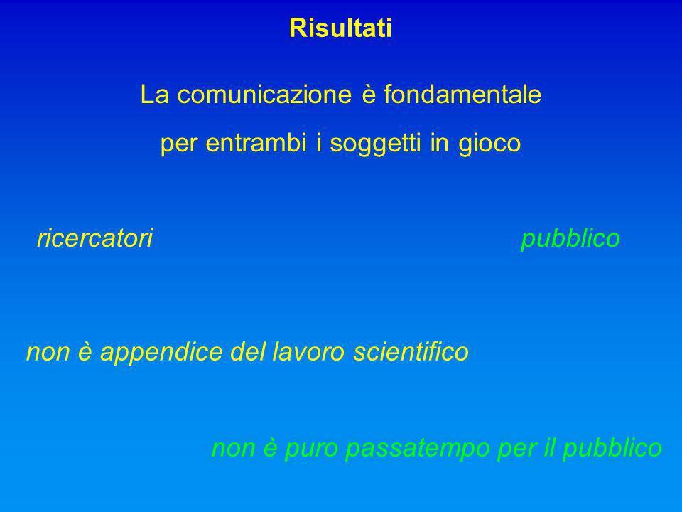 La comunicazione è fondamentale per entrambi i soggetti in gioco ricercatori pubblico Risultati non è appendice del lavoro scientifico non è puro passatempo per il pubblico