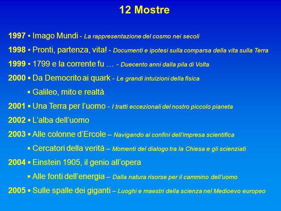 1997 Imago Mundi - La rappresentazione del cosmo nei secoli 1998 Pronti, partenza, vita.