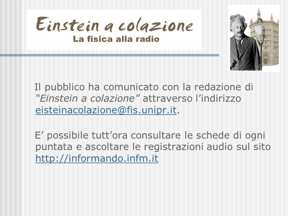 Il pubblico ha comunicato con la redazione di Einstein a colazione attraverso lindirizzo eisteinacolazione@fis.unipr.it.
