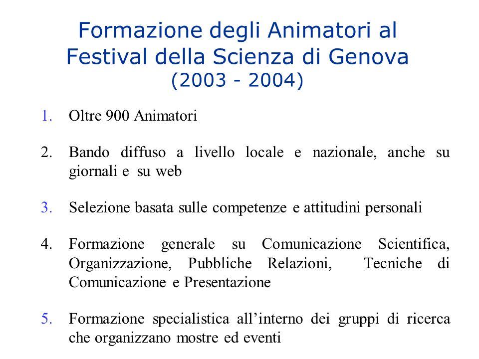 Formazione degli Animatori al Festival della Scienza di Genova (2003 - 2004) 1.Oltre 900 Animatori 2.Bando diffuso a livello locale e nazionale, anche