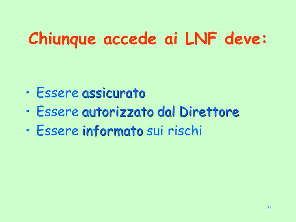 9 Chiunque accede ai LNF deve: assicuratoEssere assicurato autorizzato dal DirettoreEssere autorizzato dal Direttore informatoEssere informato sui rischi