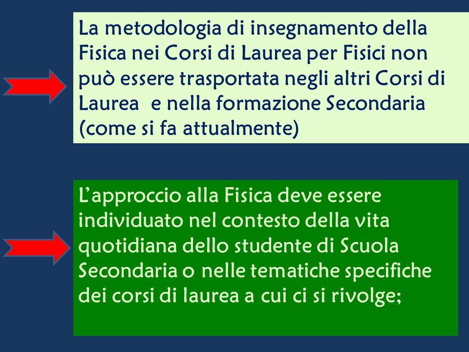 La metodologia di insegnamento della Fisica nei Corsi di Laurea per Fisici non può essere trasportata negli altri Corsi di Laurea e nella formazione S