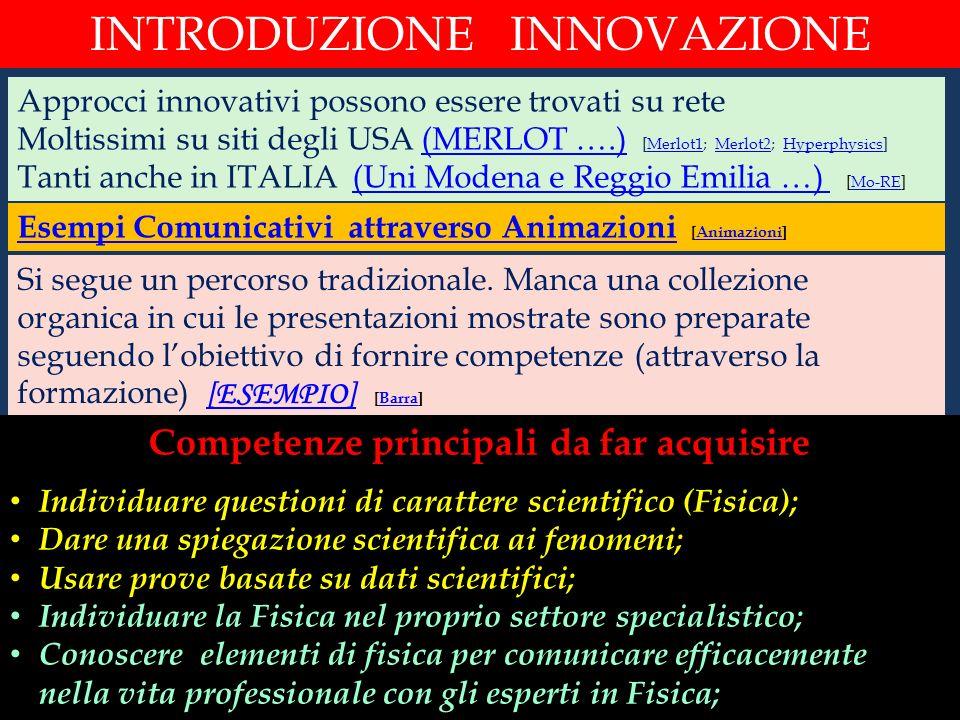 Approcci innovativi possono essere trovati su rete Moltissimi su siti degli USA (MERLOT ….) [Merlot1; Merlot2; Hyperphysics](MERLOT ….)Merlot1Merlot2H