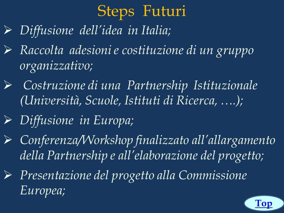 Steps Futuri Diffusione dellidea in Italia; Raccolta adesioni e costituzione di un gruppo organizzativo; Costruzione di una Partnership Istituzionale