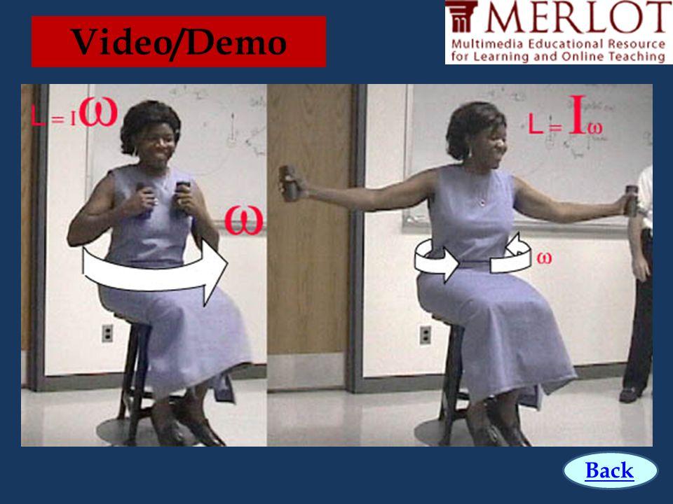 Video/Demo Back