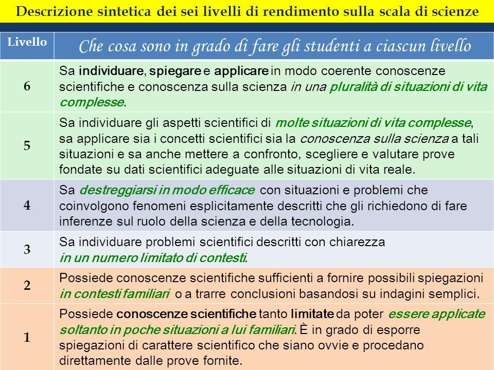 Complessivamente, in Italia il 25,3% degli studenti si colloca al di sotto del livello 2, che è stato individuato in PISA 2006 come il livello al quale gli studenti dimostrano il livello base di competenza scientifica in grado di consentire loro di confrontarsi in modo efficace con situazioni in cui siano chiamate in causa scienza e tecnologia (media OCSE 23,2).