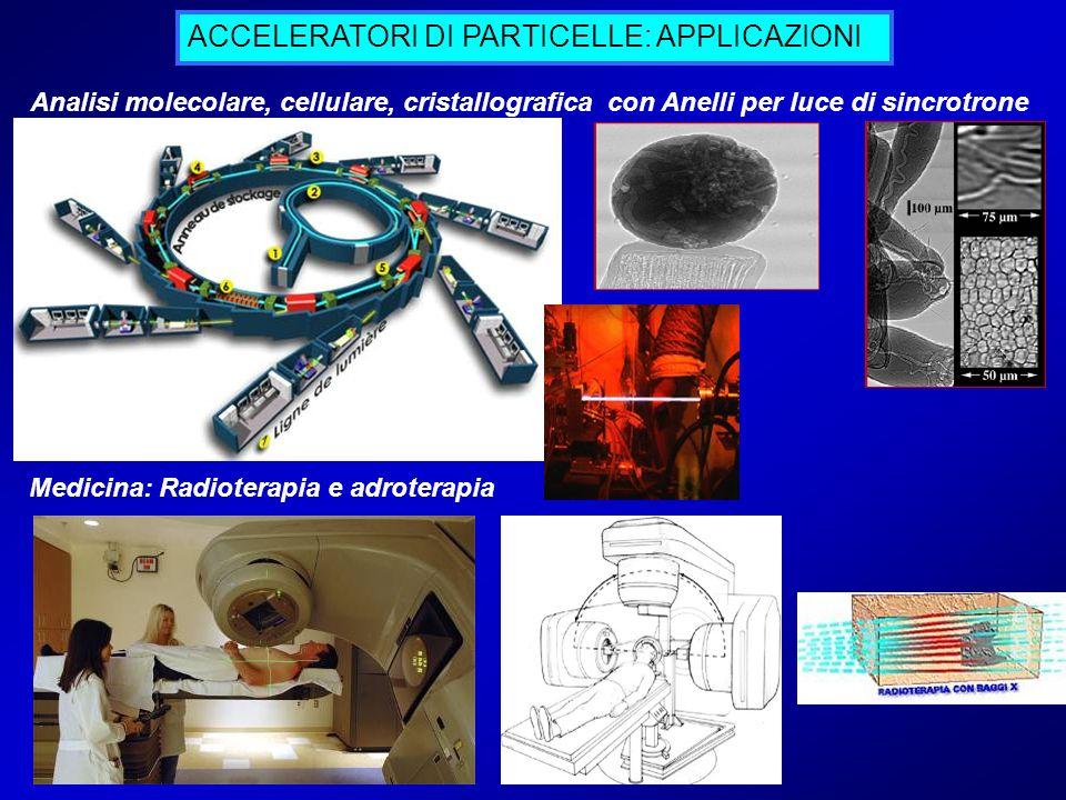 ACCELERATORI DI PARTICELLE: APPLICAZIONI Analisi molecolare, cellulare, cristallografica con Anelli per luce di sincrotrone Medicina: Radioterapia e a
