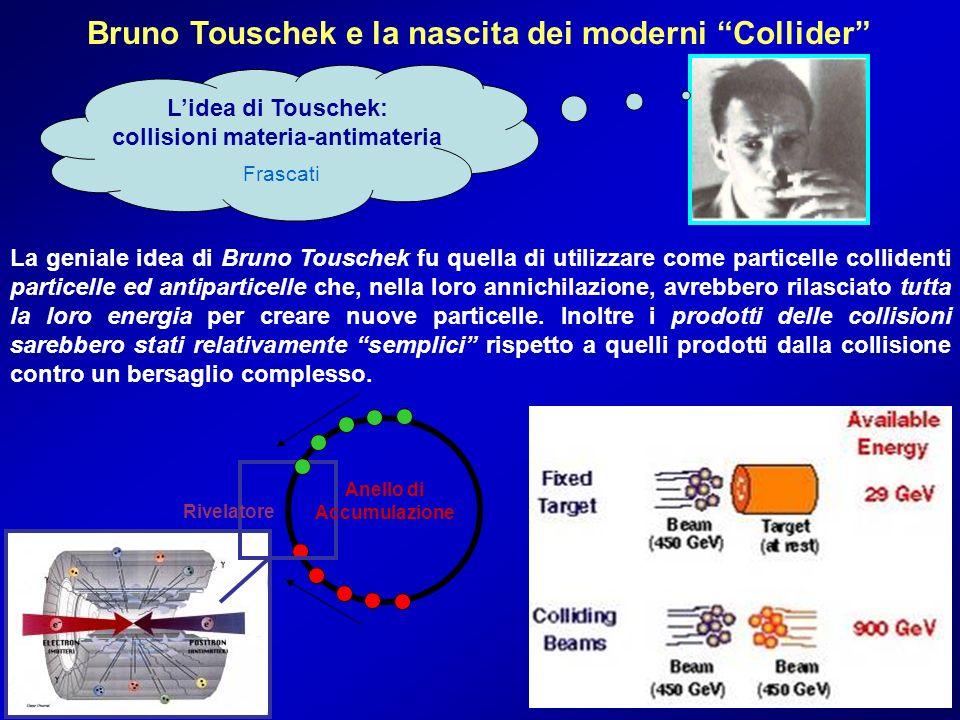 Anello di Accumulazione Rivelatore La geniale idea di Bruno Touschek fu quella di utilizzare come particelle collidenti particelle ed antiparticelle c