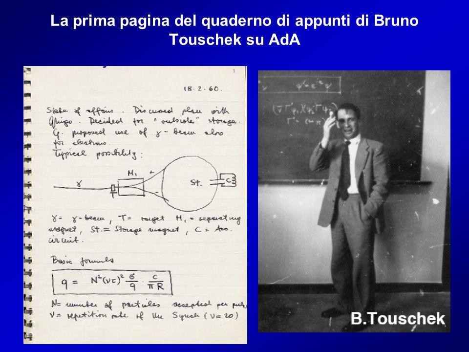 La prima pagina del quaderno di appunti di Bruno Touschek su AdA
