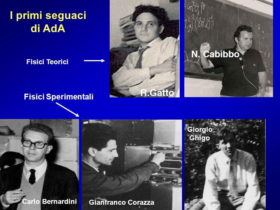 I primi seguaci di AdA Carlo Bernardini Giorgio Ghigo Gianfranco Corazza Fisici Teorici Fisici Sperimentali