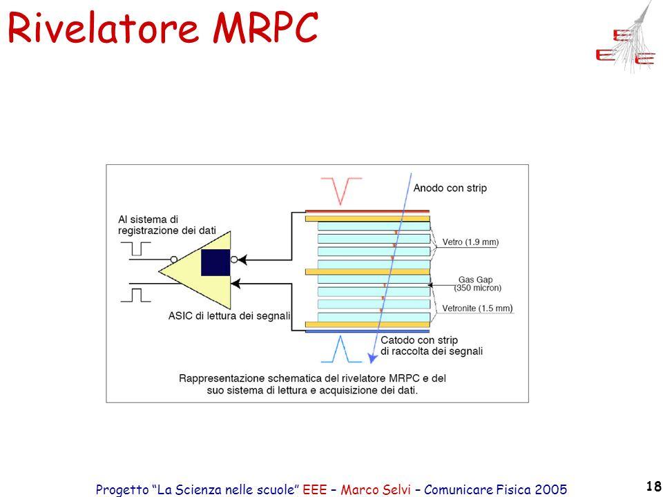 Progetto La Scienza nelle scuole EEE – Marco Selvi – Comunicare Fisica 2005 18 Rivelatore MRPC