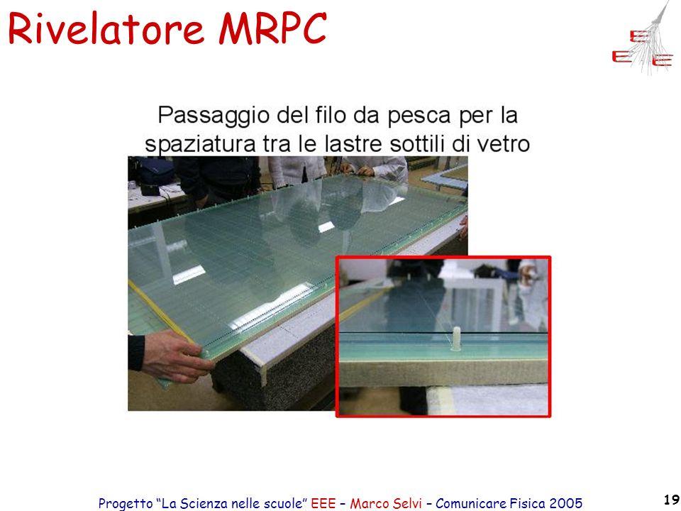 Progetto La Scienza nelle scuole EEE – Marco Selvi – Comunicare Fisica 2005 19 Rivelatore MRPC