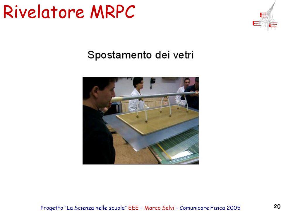 Progetto La Scienza nelle scuole EEE – Marco Selvi – Comunicare Fisica 2005 20 Rivelatore MRPC