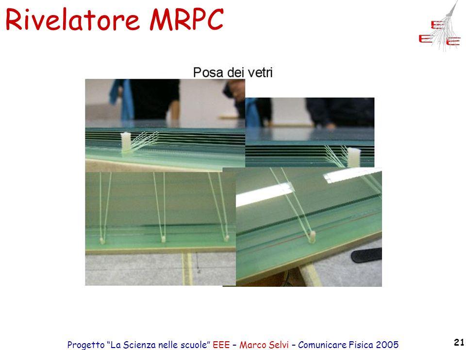 Progetto La Scienza nelle scuole EEE – Marco Selvi – Comunicare Fisica 2005 21 Rivelatore MRPC