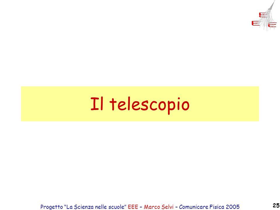 Progetto La Scienza nelle scuole EEE – Marco Selvi – Comunicare Fisica 2005 25 Il telescopio