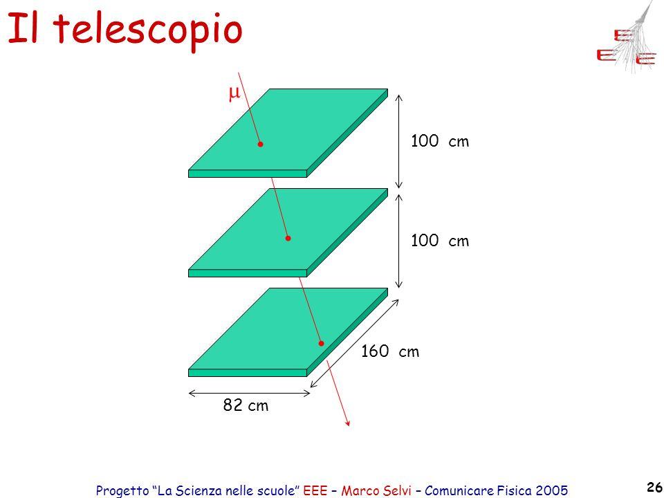 Progetto La Scienza nelle scuole EEE – Marco Selvi – Comunicare Fisica 2005 26 Il telescopio 82 cm 160 cm 100 cm