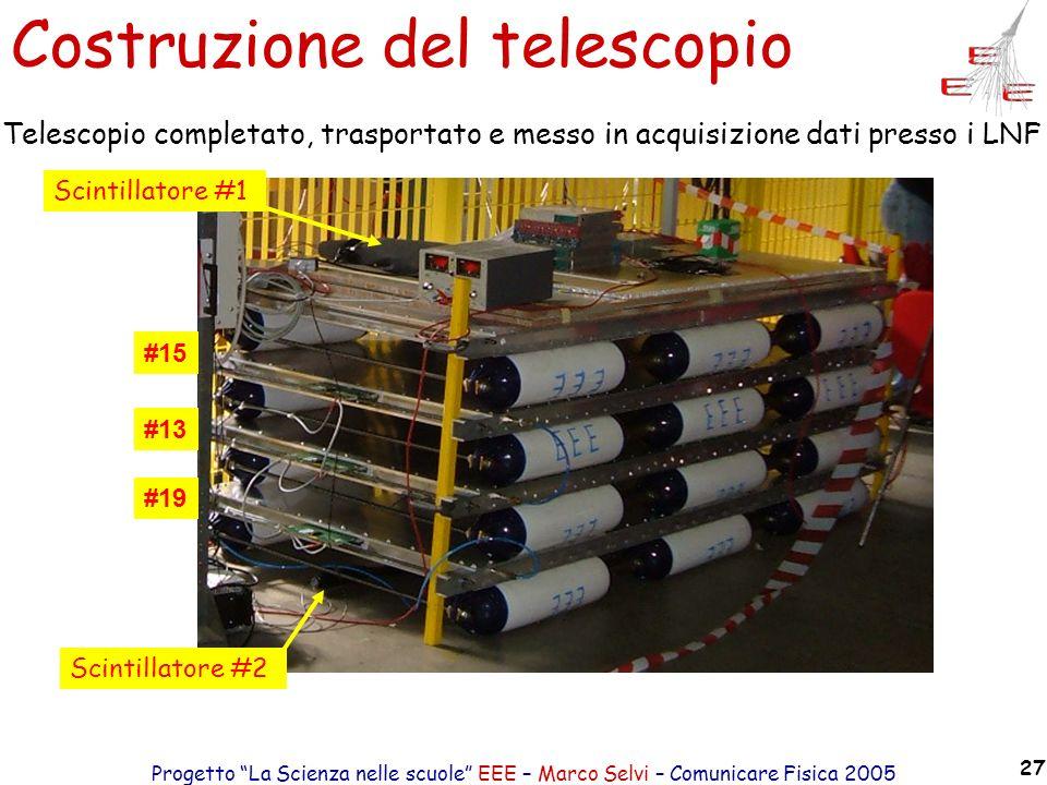 Progetto La Scienza nelle scuole EEE – Marco Selvi – Comunicare Fisica 2005 27 #15 #13 #19 Scintillatore #1 Scintillatore #2 Costruzione del telescopi