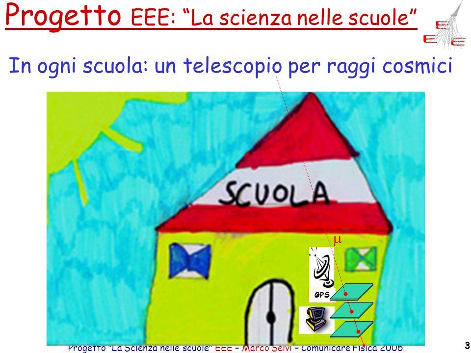 Progetto La Scienza nelle scuole EEE – Marco Selvi – Comunicare Fisica 2005 3 Progetto EEE: La scienza nelle scuole GPS In ogni scuola: un telescopio