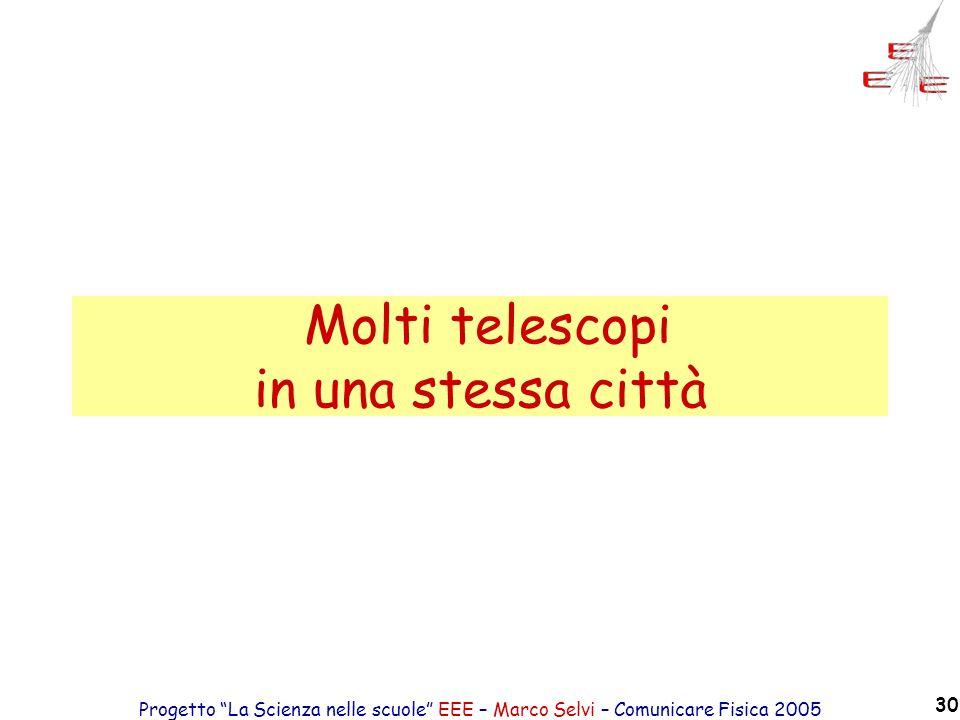 Progetto La Scienza nelle scuole EEE – Marco Selvi – Comunicare Fisica 2005 30 Molti telescopi in una stessa città