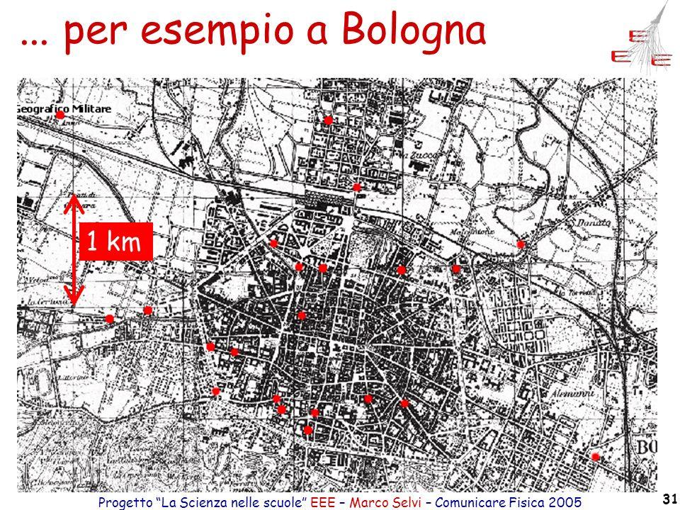 Progetto La Scienza nelle scuole EEE – Marco Selvi – Comunicare Fisica 2005 31... per esempio a Bologna 1 km