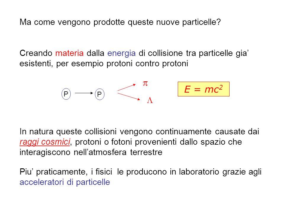Ma come vengono prodotte queste nuove particelle? Creando materia dalla energia di collisione tra particelle gia esistenti, per esempio protoni contro