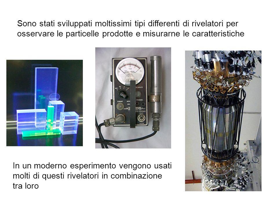 Sono stati sviluppati moltissimi tipi differenti di rivelatori per osservare le particelle prodotte e misurarne le caratteristiche In un moderno esper