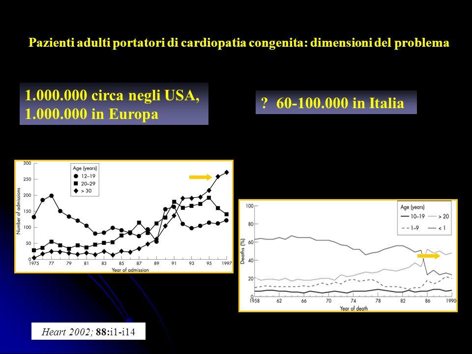 Pazienti adulti portatori di cardiopatia congenita: dimensioni del problema 1.000.000 circa negli USA, 1.000.000 in Europa ? 60-100.000 in Italia Hear