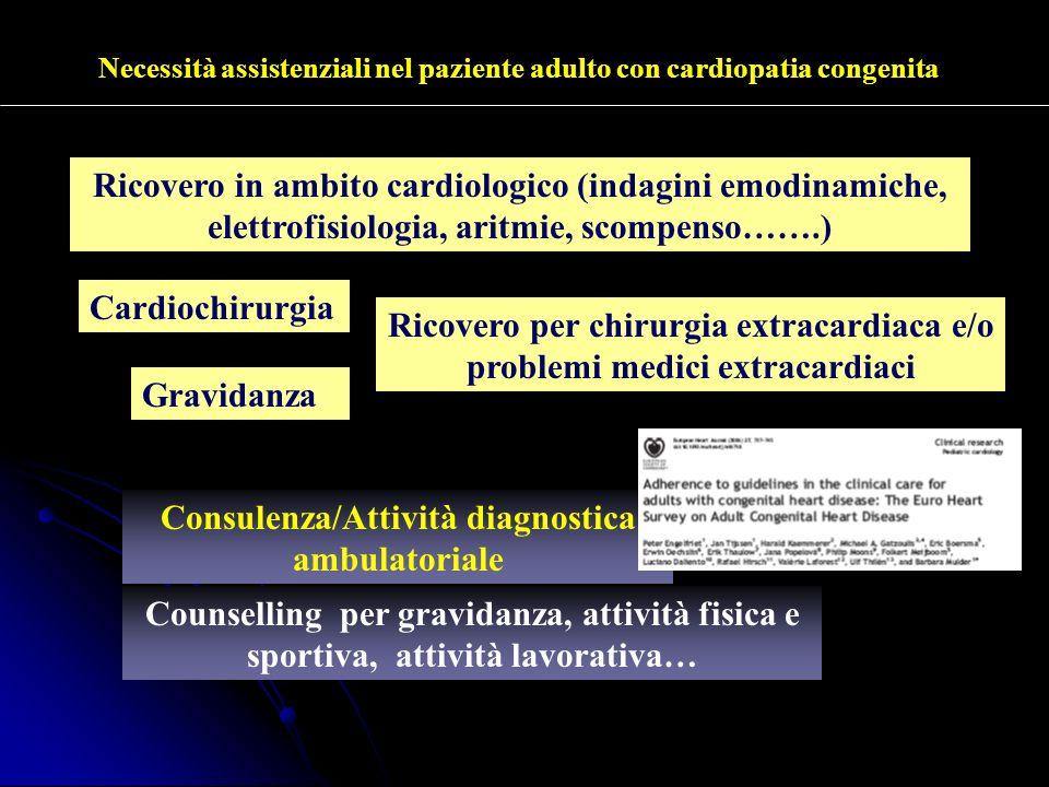 Necessità assistenziali nel paziente adulto con cardiopatia congenita Ricovero in ambito cardiologico (indagini emodinamiche, elettrofisiologia, aritm