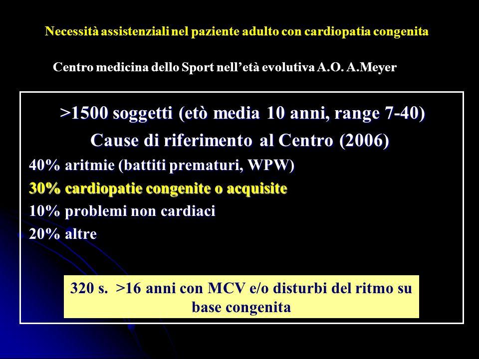 Obiettivi Valutazione del numero di pazienti portatori di CC osservati/seguiti presso le strutture Cardiologiche della nostra Regione.
