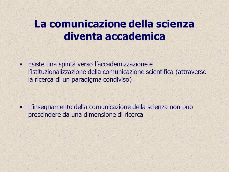 La comunicazione della scienza diventa accademica Esiste una spinta verso laccademizzazione e listituzionalizzazione della comunicazione scientifica (attraverso la ricerca di un paradigma condiviso) Linsegnamento della comunicazione della scienza non può prescindere da una dimensione di ricerca