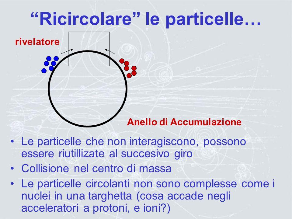 Losservazione su targhetta La materia e vuota Cio che non ha interagito viene perduto Dispendio di energia nel muovere il centro di massa Il bersaglio