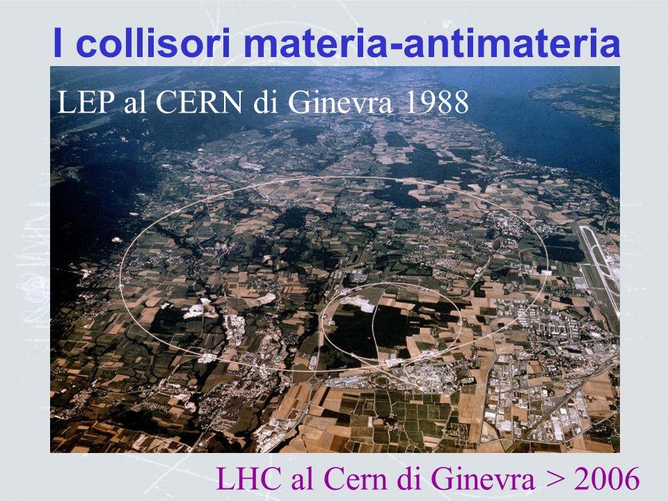 AdA (Anello di Accumulazione) 1961-1965 Registrazione dei primi elettroni accumulati in AdA. La vita media era 21 sec, il numero medio 2.3.