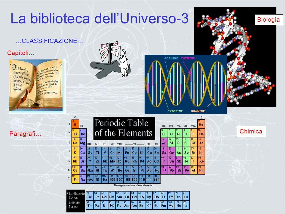 La biblioteca dellUniverso-2 2) CLASSIFICAZIONE SCIENZE NATURALI: I libri sono oggetti complessi: guardiamoci dentro La Natura e complessa: guardiamoc