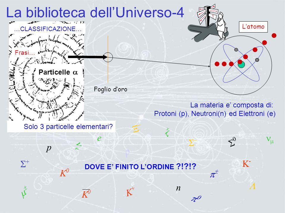 La biblioteca dellUniverso-4 Frasi… Latomo Foglio doro Particelle La materia e composta di: Protoni (p), Neutroni(n) ed Elettroni (e) Solo 3 particelle elementari.