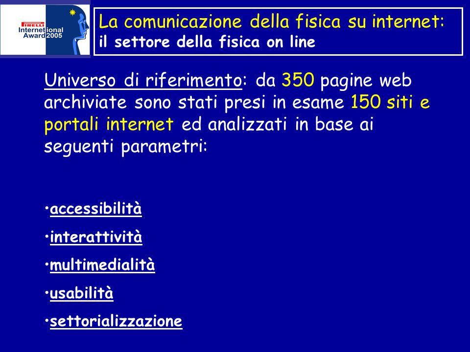 La comunicazione della fisica su internet: le istituzioni scientifiche e gli istituti di ricerca italiani INFN ENEA SIF ASI INFM CNR