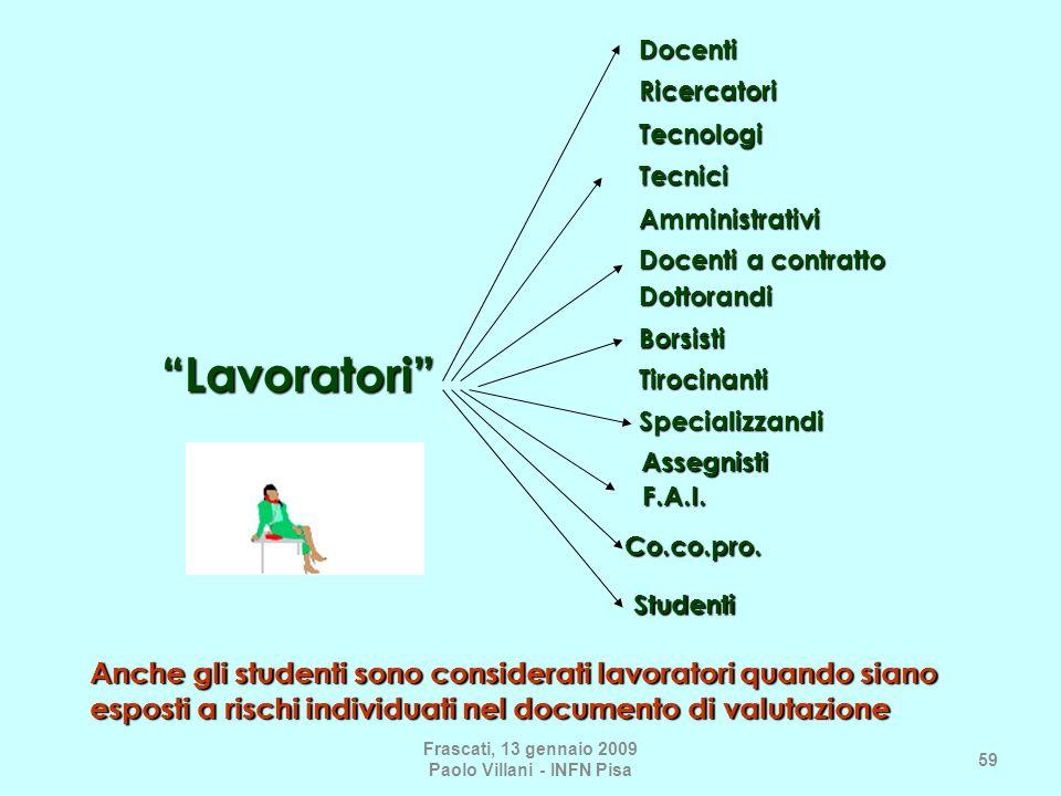 Frascati, 13 gennaio 2009 Paolo Villani - INFN Pisa 59 Lavoratori Docenti Ricercatori Tecnologi Tecnici Amministrativi Docenti a contratto Dottorandi